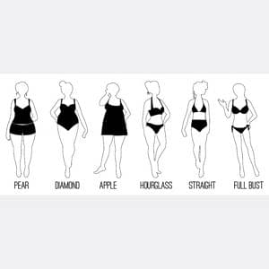 Body-Shapes-300x300-1